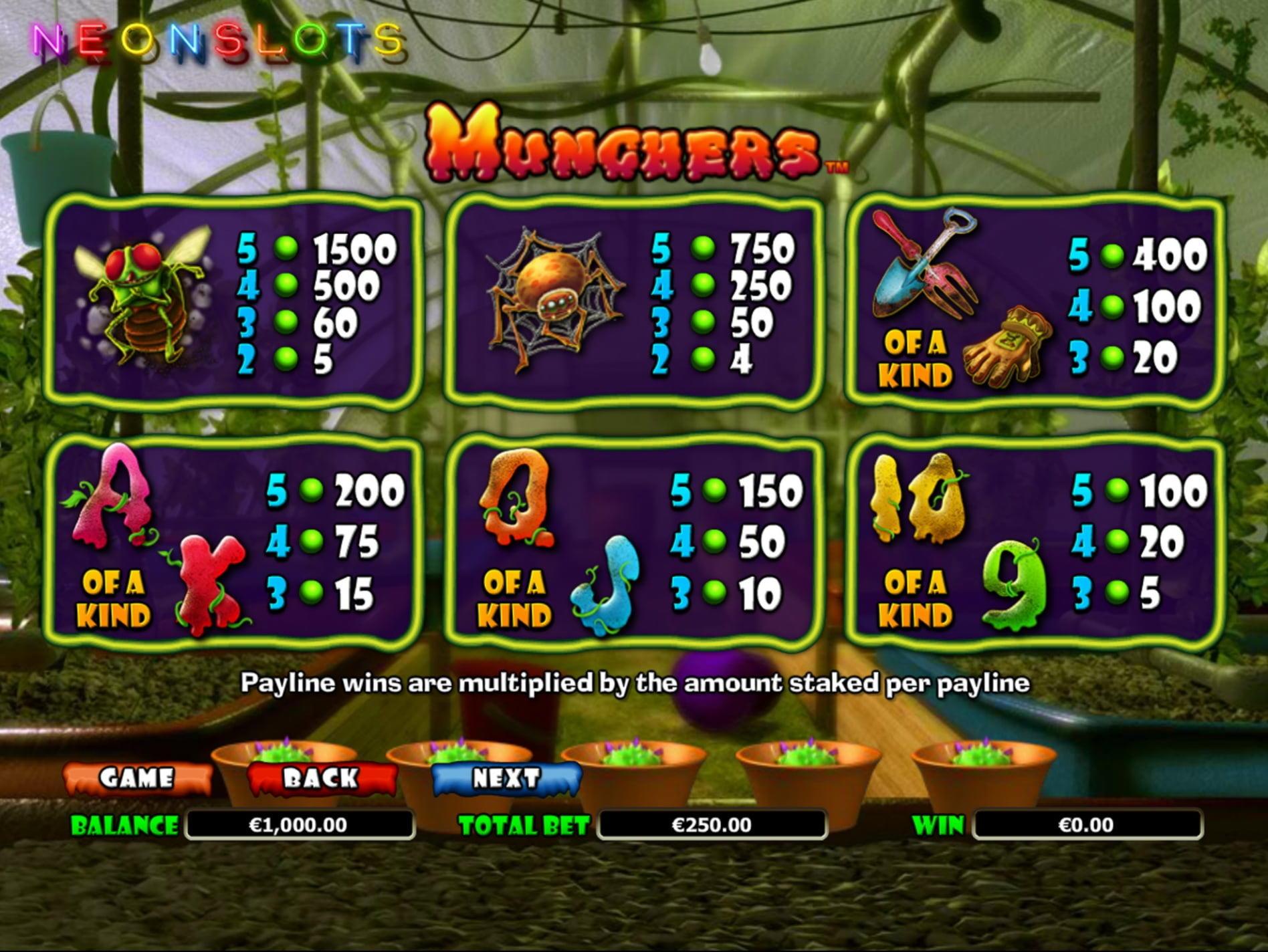 Eur 595 Casino turneringer freeroll på Mrgreen Casino