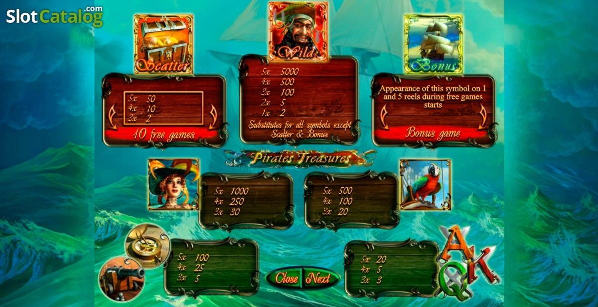 395% spēles bonuss Spinit kazino