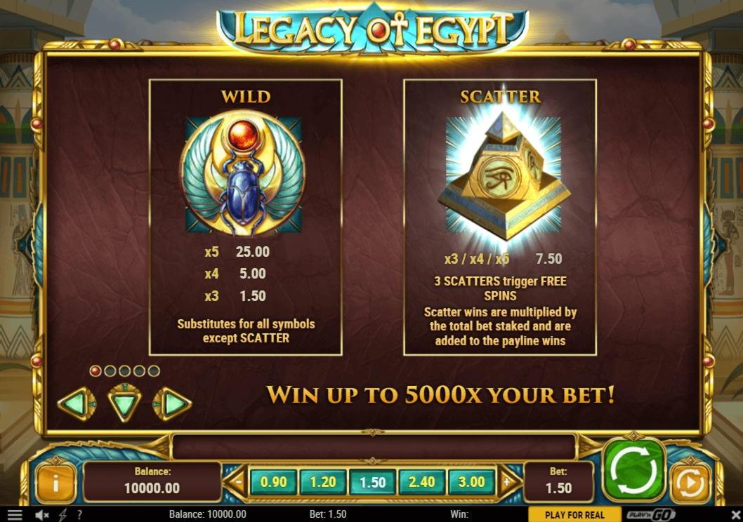 250 Gratis spins casino på Slots Billion Casino