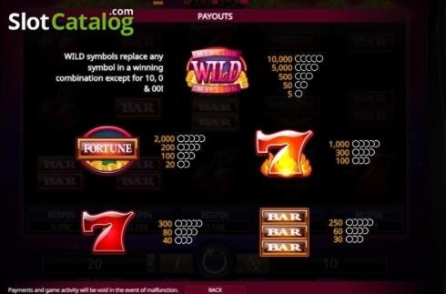£ 2250 Ingen depositum hos Wish Maker Casino