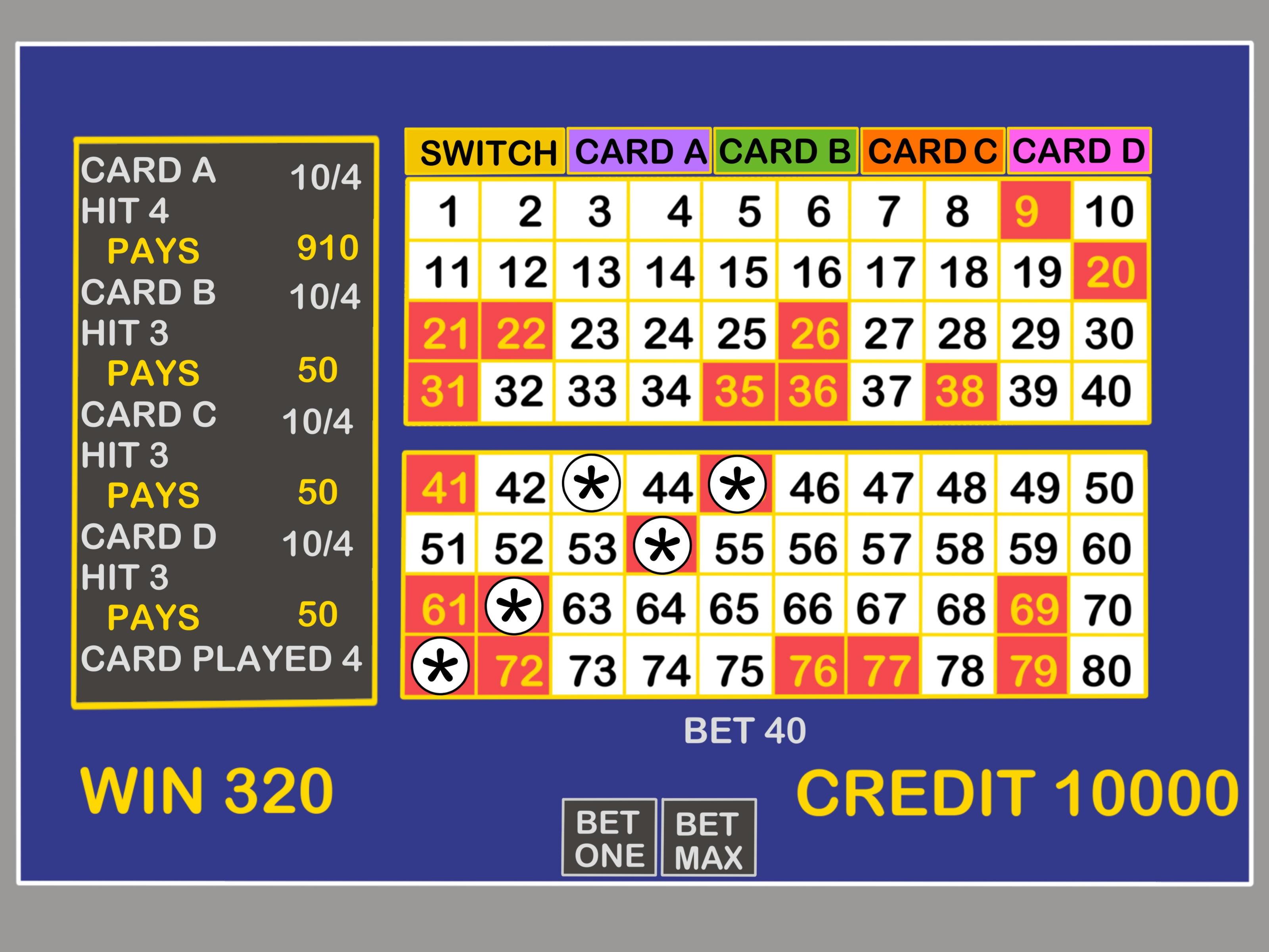 720% First deposit bonus at Slots Billion Casino