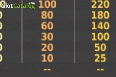 £ 155-turnering på Mansion Casino
