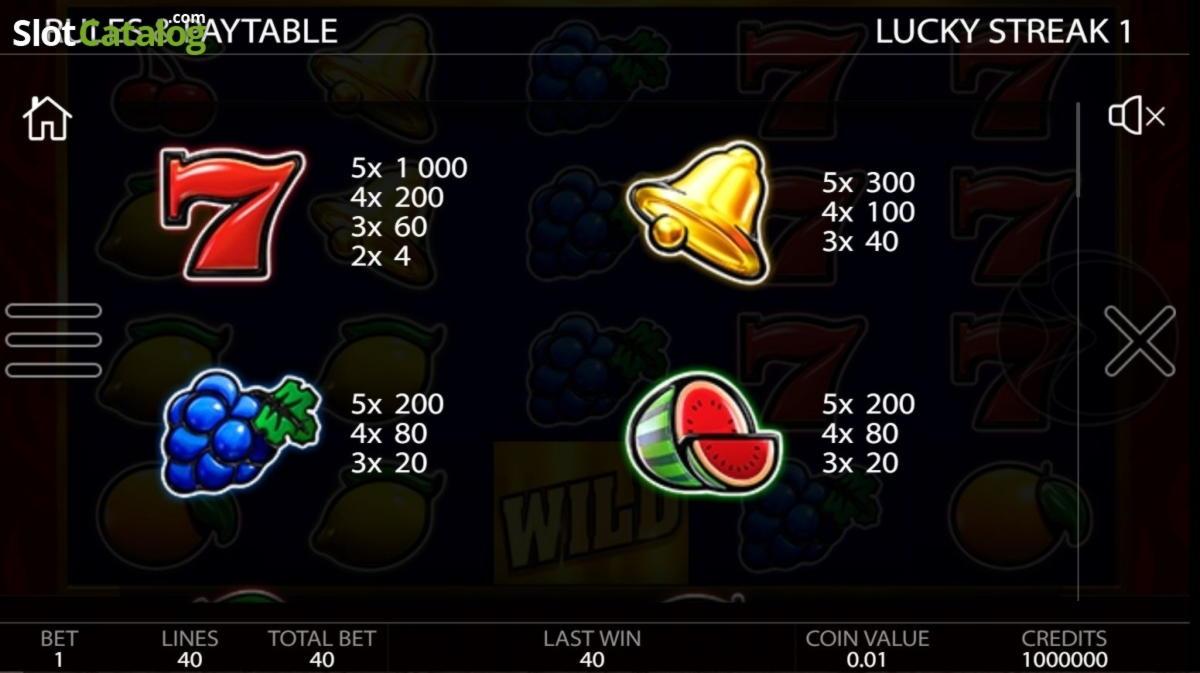 250 Free Spins no deposit casino at BGO Casino