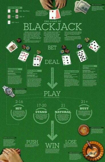 $ 30 Online Casino-turnering på Casino com