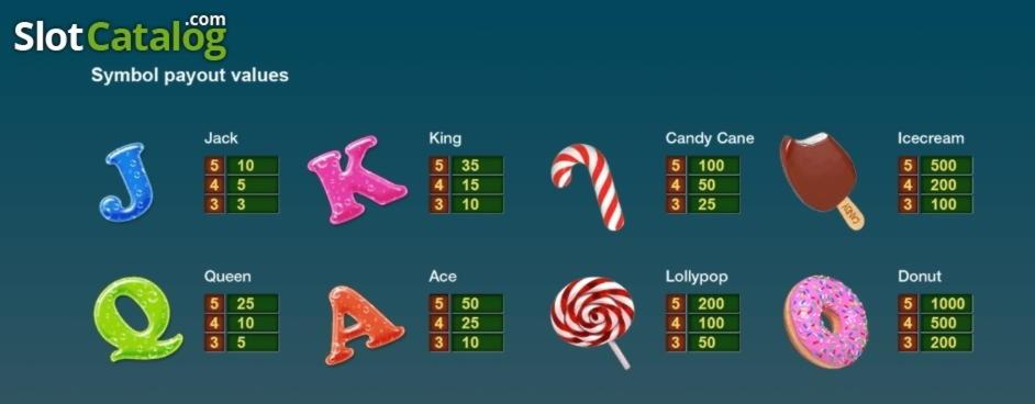 835% depositum match bonus på Slots Billion Casino