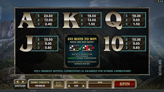 $410 FREE Chip Casino at High Roller Casino