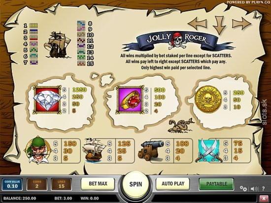190 gratis spins casino på Mansion Casino