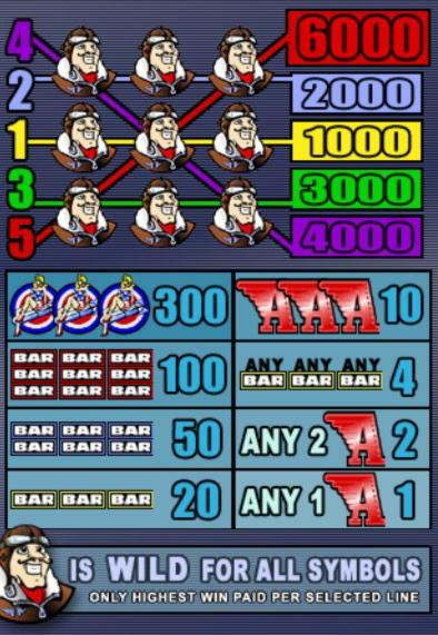 € 570 Gratis chip på William Hill Casino